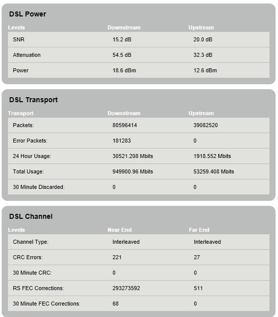 CenturyLink Customer Service Complaints Department | HissingKitty com